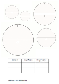 Circumference and diameter of a circle worksheet