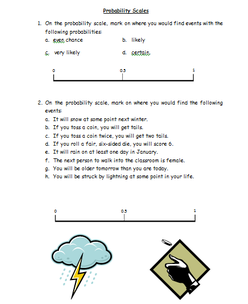 Probability scale worksheet
